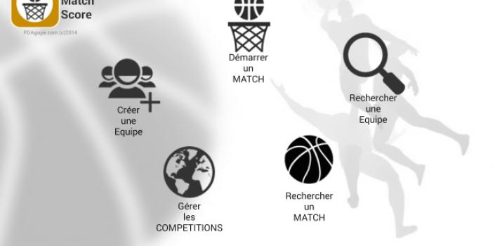 Basket Match Score